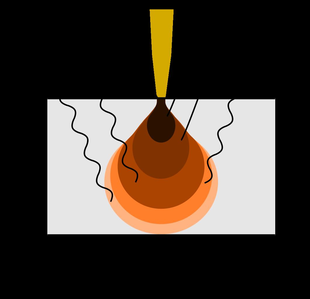 تصویر برداری در آنالیز SEM با استفاده از الکترون برگشتی و الکترون های ثانویه